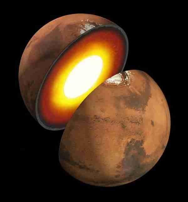 Mars'ın kesiti