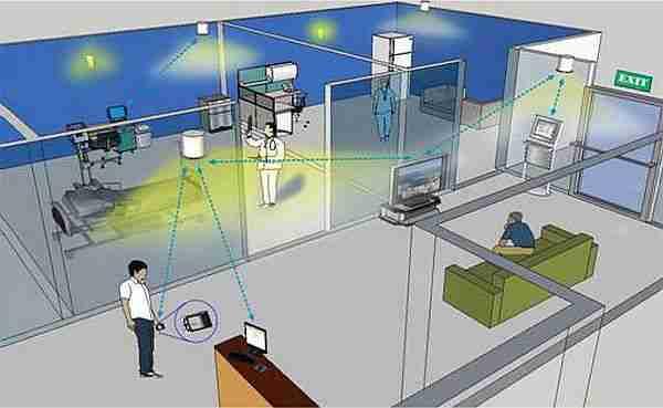 Akıllı telefona ekli Wi-Fi kamera kalabalık AVM'de yolunuzu bulmanızı sağlayacak.