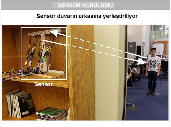 Wi_Fi_kamera-kamera-Wi_Fi-Wifi-MIT