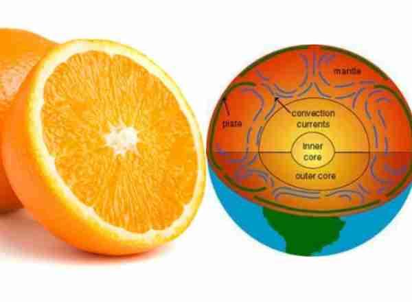 Mars Atmosferini Nasıl Kaybetti? >> Maven der ki atmosferi Güneş yok etti