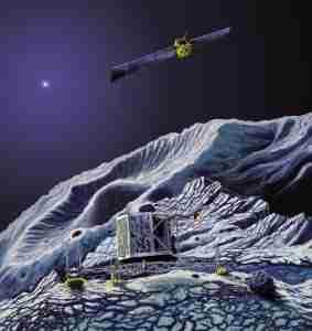 Rosetta yörünge sondası ve Filai iniş aracı.