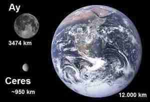 Ceres,_Earth_&_Moon_size_comparison