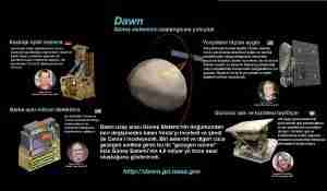 PIA19374-DawnSpacecraft-InstrumentationPoster-20150426