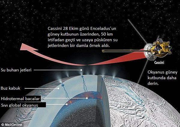 saturn_cassini-enceladus-satürn