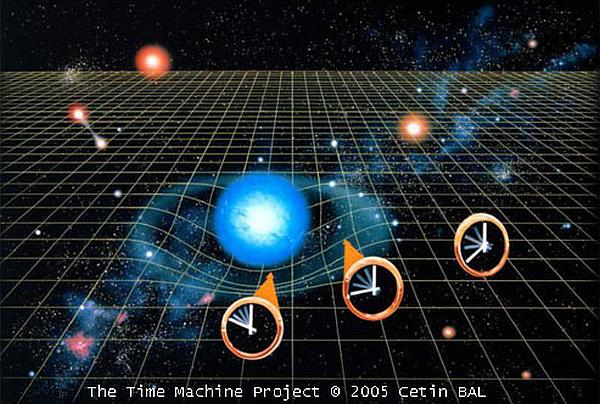 Zaman gezegenler gibi büyük kütleli cisimlerin yanında uzay boşluğunda uzakta süzülen birine göre daha yavaş akıyor.