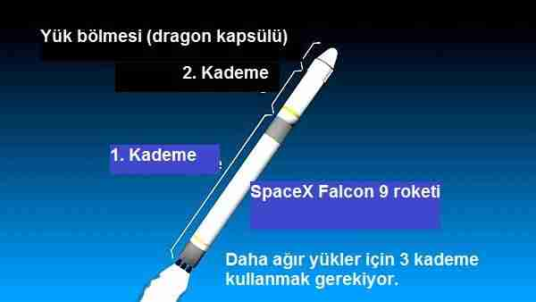 spaceX-falcon9-falcon_9