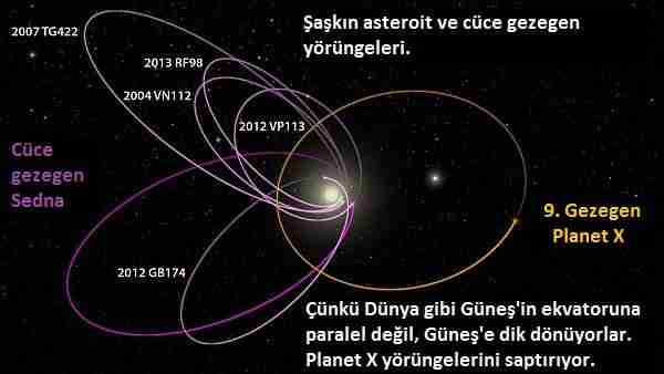 Planet.x-the-planet-güneş_siste my-9.gezeg dokuzuncu_gezeg the