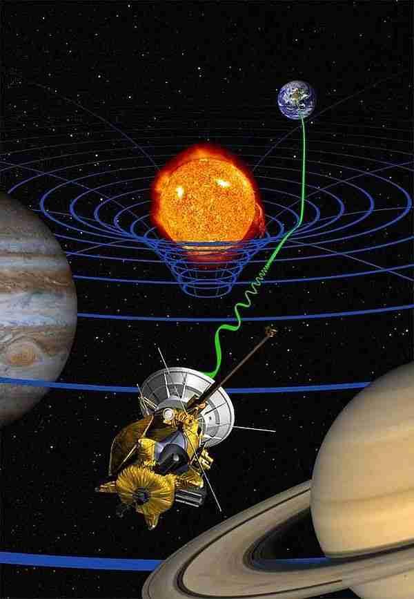 Yerçekimi-kütleçekim-ışık_hızı-einstein-görelilik