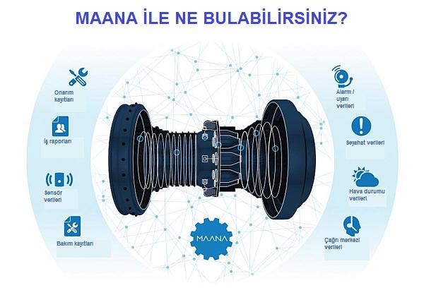 Mana-babür_özden-nesnelerin_interneti-arama_motoru-big_data