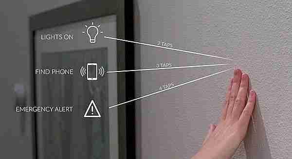 Knocki-nesnelerin_interneti-swam_solutions-akıllı_takı-akılı_ev