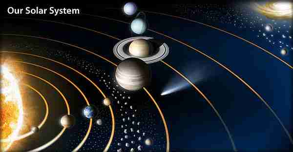 güneş_sistemi-jüpiter-satürn-nasa-uzay