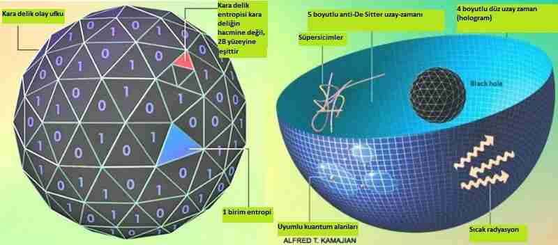 hologram-holografik-holografik_evren-evren-afshordi