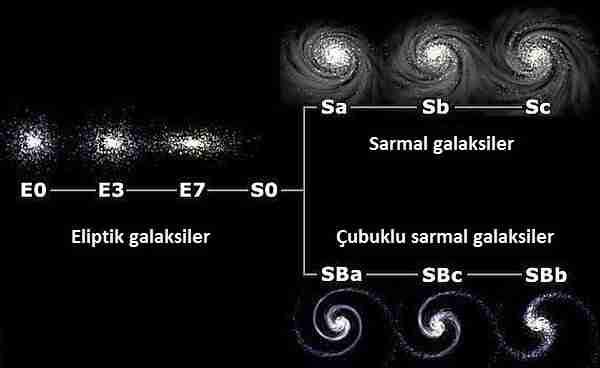 galaksiler-galaksi-samanyolu-gökada-yıldızlar