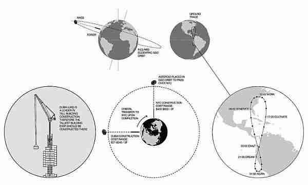 analemma-big_bend-uzay_asansörü-gökdelen-uzay_gökdeleni