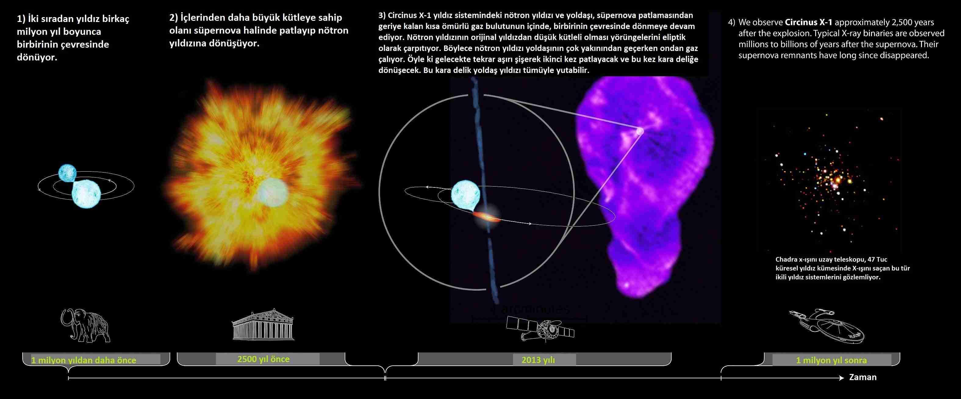 ikizi-güneş-ikiz-ikili-güneş_sistemi