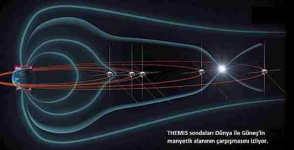 delik-manyetik-manyetik_alan-manyetosfer-aurora