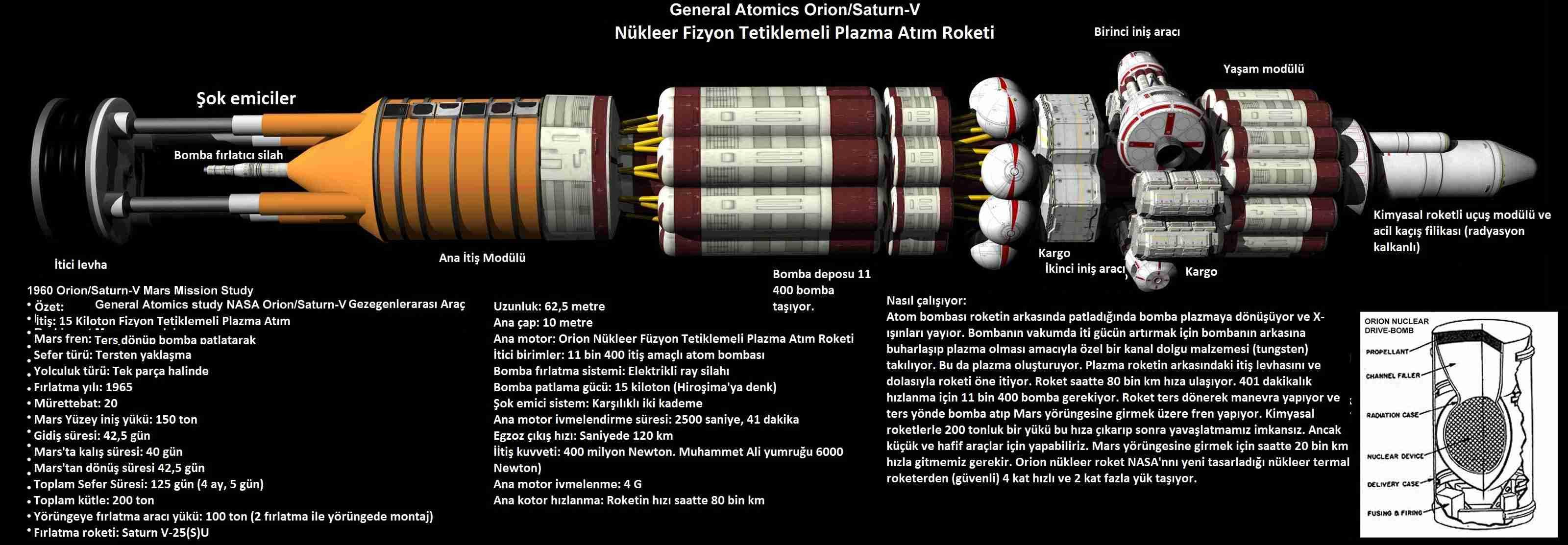 nükleer_roket-nasa-mars-sls-orion