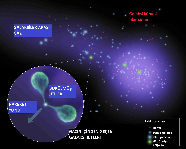 Evrendeki-kayıp-madde-nerede