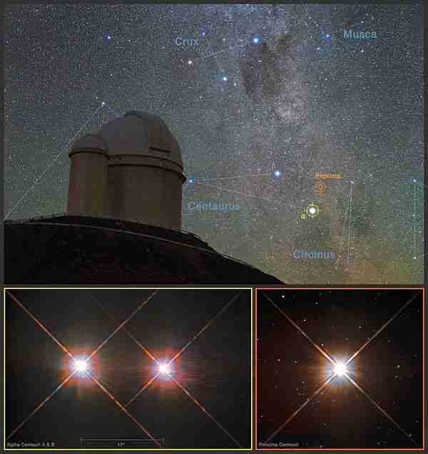 proxima_centauri-proxima_c-alpha_centauri-çalıntı_yıldız