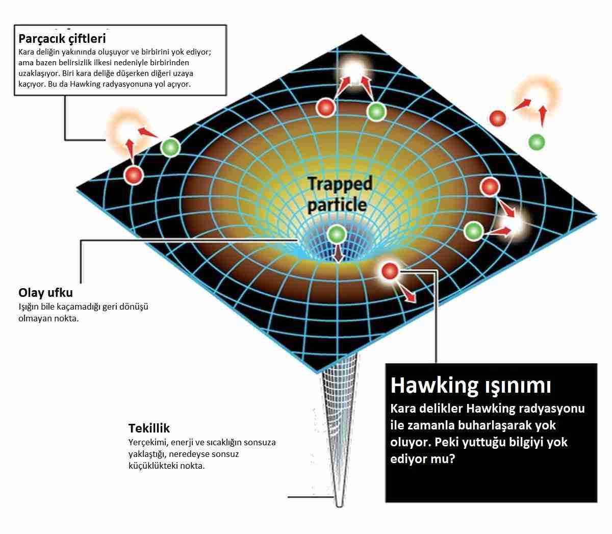 stephen_hawking-hawking-big_bang-büyük_patlama-kara_delik