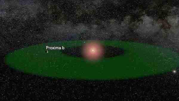proxima_b-proxima_centauri-gezegen-kırmızı_cüce-hayat
