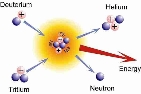 akkuyu-gunes_enerjisi-nukleer_enerji-mersin-nukleer_santral