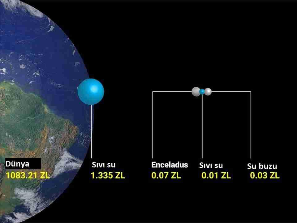 Güneş-sisteminde-hayata-uygun-8-okyanus-dünyası-var-enceladus