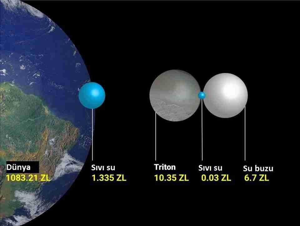 Güneş-sisteminde-hayata-uygun-8-okyanus-dünyası-var-triton