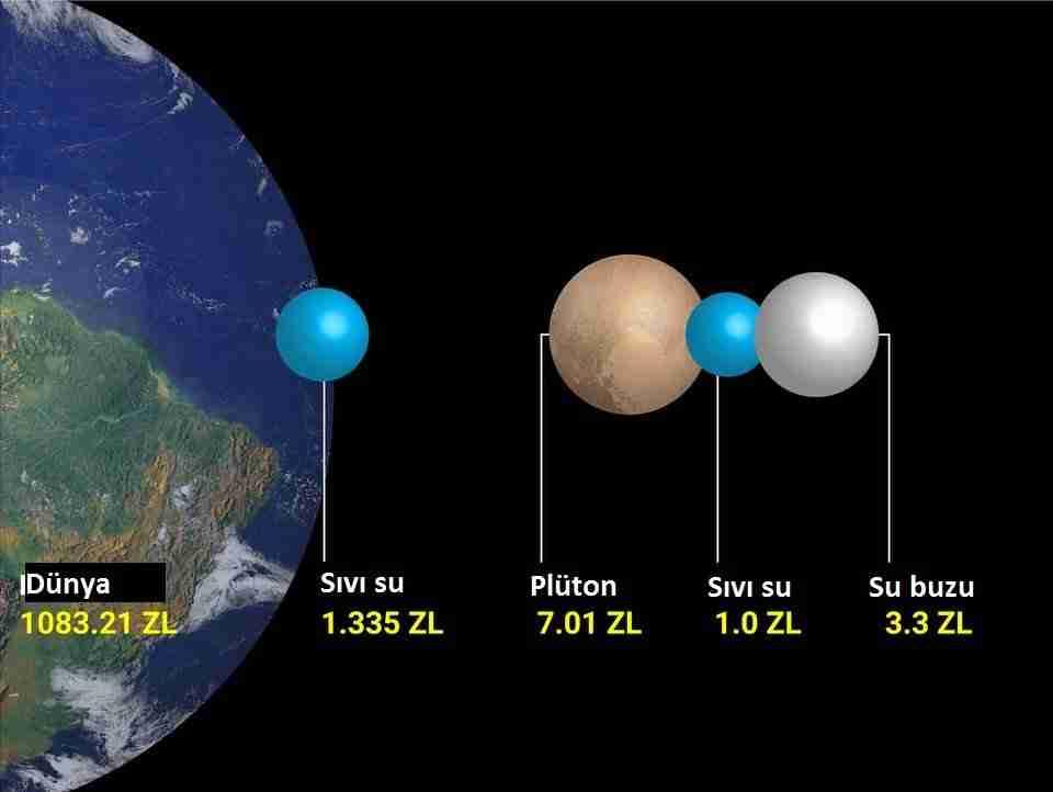 Güneş-sisteminde-hayata-uygun-8-okyanus-dünyası-var-plüton