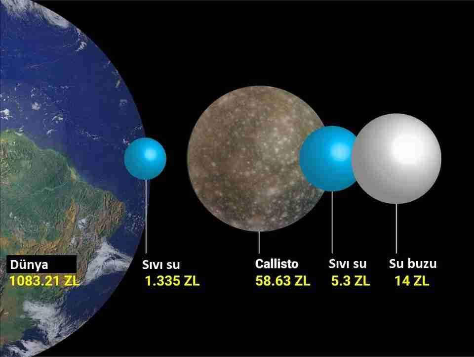 Güneş-sisteminde-hayata-uygun-8-okyanus-dünyası-var-callisto