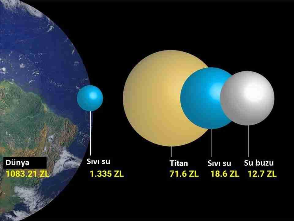 Güneş-sisteminde-hayata-uygun-8-okyanus-dünyası-var-titan