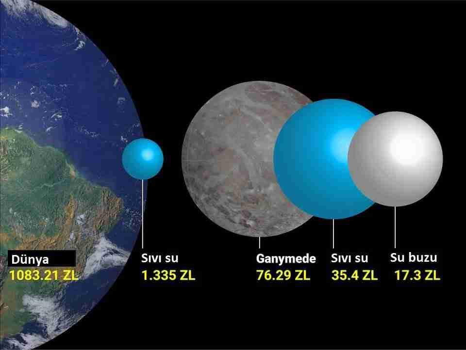Güneş-sisteminde-hayata-uygun-8-okyanus-dünyası-var-ganymede