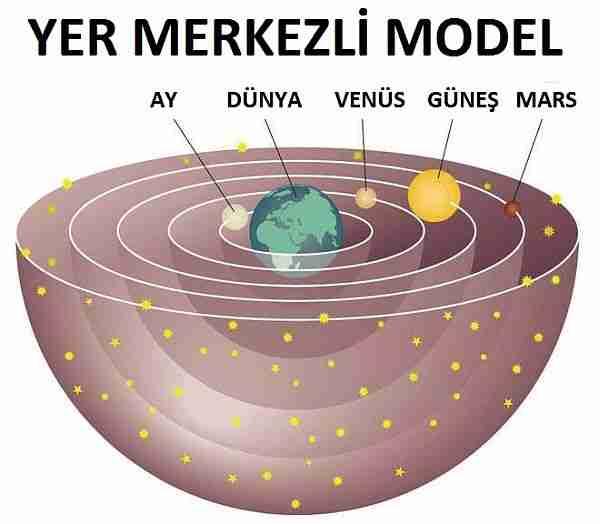yer-merkezli-model