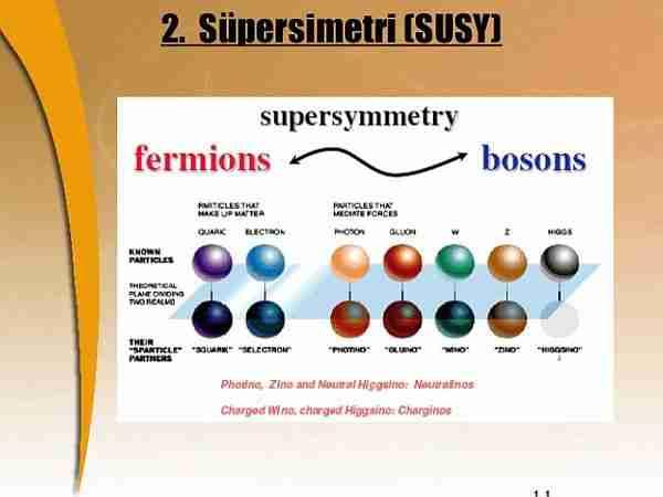 Süpersimetri