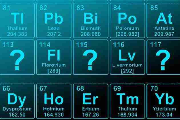 Periyodik-tabloda-keşfedecek-kaç-element-kaldı?