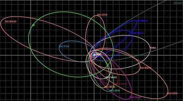 Cüce-gezegen-plüton-ve-9.-gezegen-nasıl-oluştu?