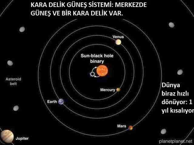 550-gezegenli-kara-delik-güneş-sistemi
