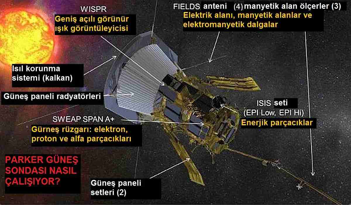 Uzay-sondası-parker-adeta-güneşe-dokunacak