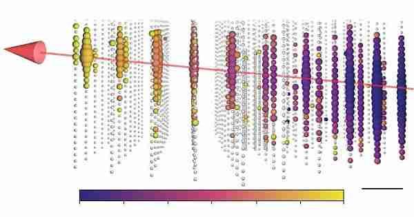 Hayalet-parçacık-nötrino-ile-nasıl-kuasar-keşfettik