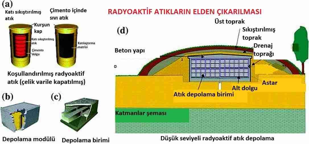 Radyoaktif-atıklar-lazerle-temizlenecek