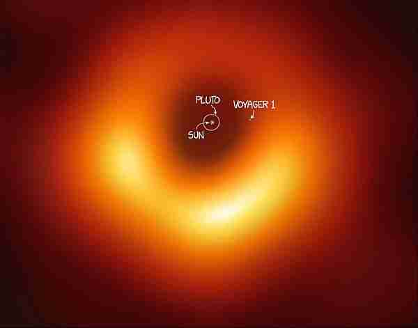 Olay-ufku-teleskopu-ilk-kara-delik-resmini-çekti