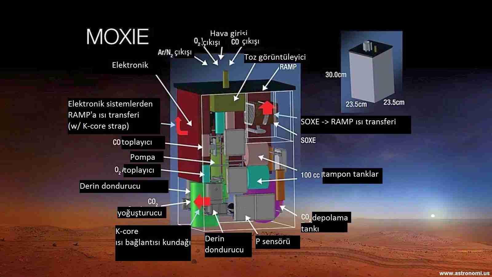 Mars-2020-robotu-ile-ismini-marsa-gönder