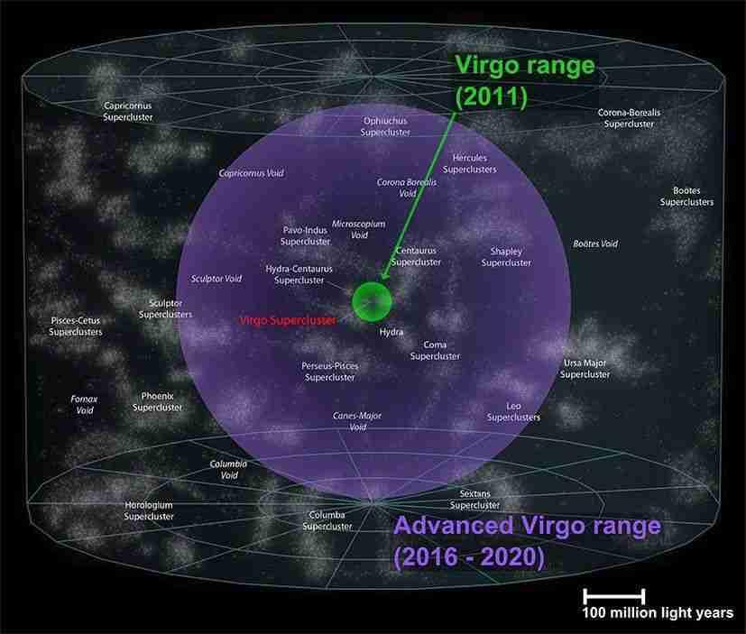 Kütleçekim-dalgalarını-yeni-yeraltı-teleskopları-görecek