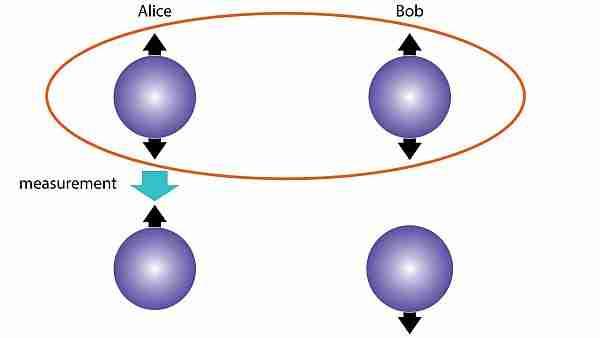 Fizikçiler-schrödinger-kedisini-nasıl-kurtardı