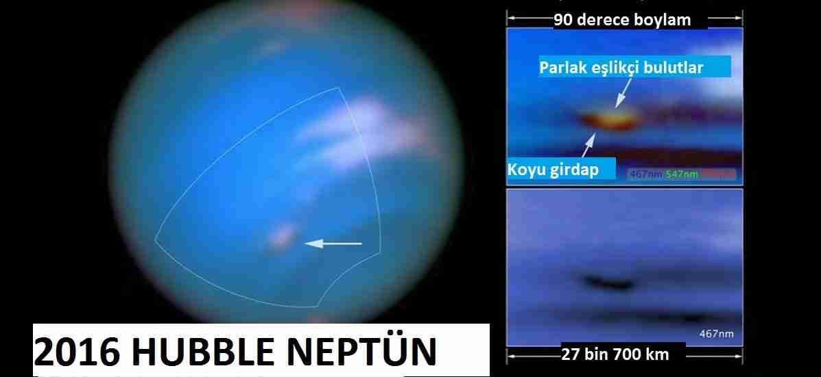 Neptün-gezegeni-hakkında-merak-edilen-4-soru