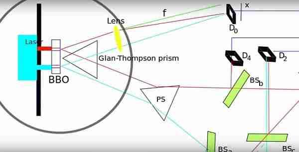 Kuantum-silgisi-ile-zamanı-silmek-mümkün-mü