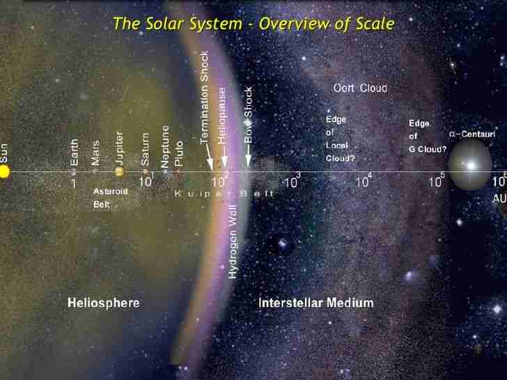 Panspermi-dünya-ya-yaşam-uzaydan-mı-geldi