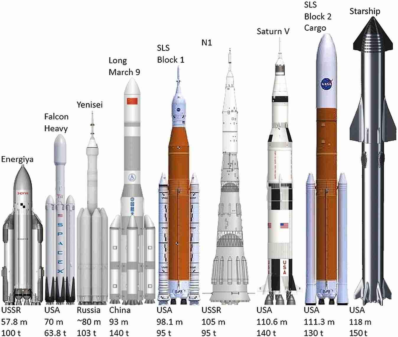Mars-a-gidecek-yıldız-gemisi-neden-çelikten-yapıldı