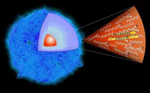 Hipernova-10-kat-güçlü-patlayan-ölüm-yıldızları
