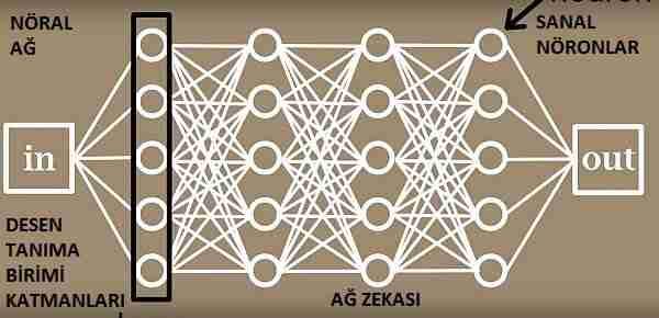 Yapay-zeka-ile-insan-zekası-arasındaki-10-fark